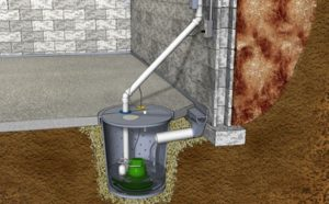 Sump Pump Services Installation And